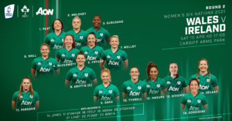 Ireland Team Named To Face Wales In Women's Six Nations
