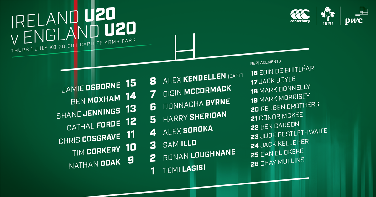 Ireland Under-20 Team To Face England Named