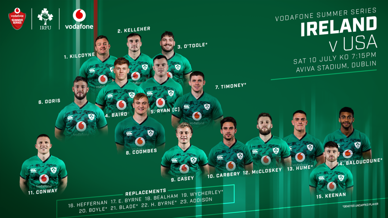Ireland Name Squad For Final Game Of Vodafone Summer Series
