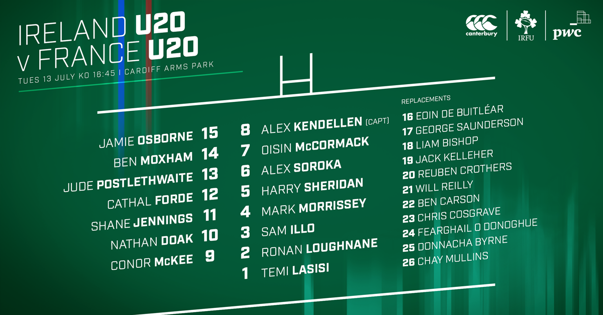 Murphy Names Ireland U20s Team To Face France