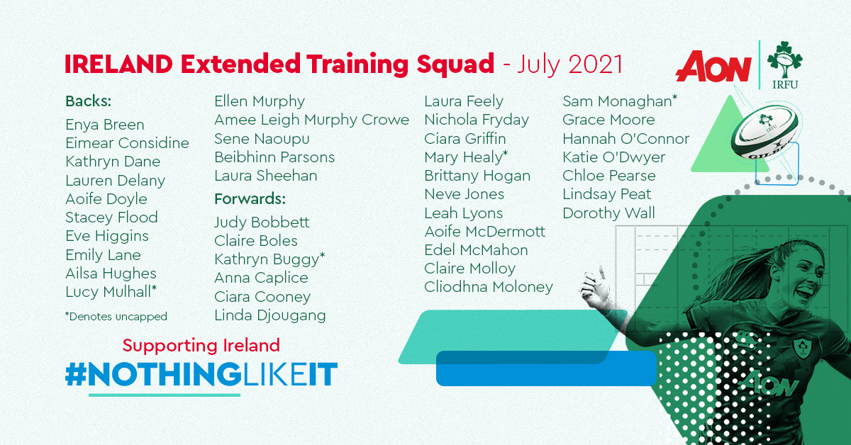 Extended Ireland Squad Named For Pre-Season Camps