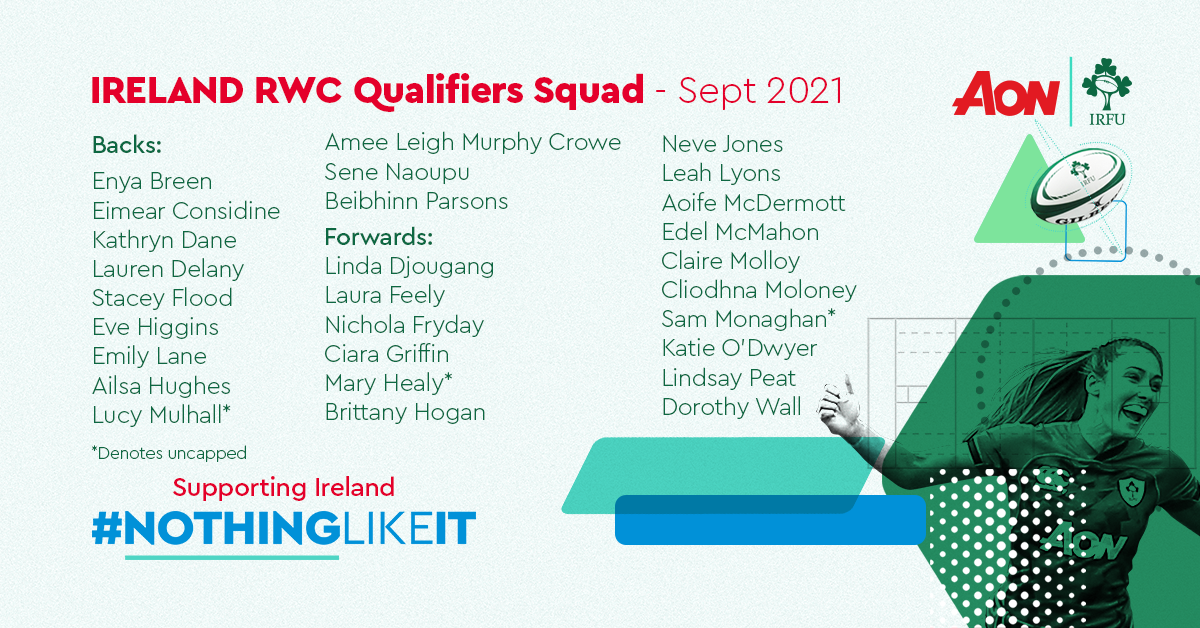 The Ireland Women's Squad For the RWC Qualifiers
