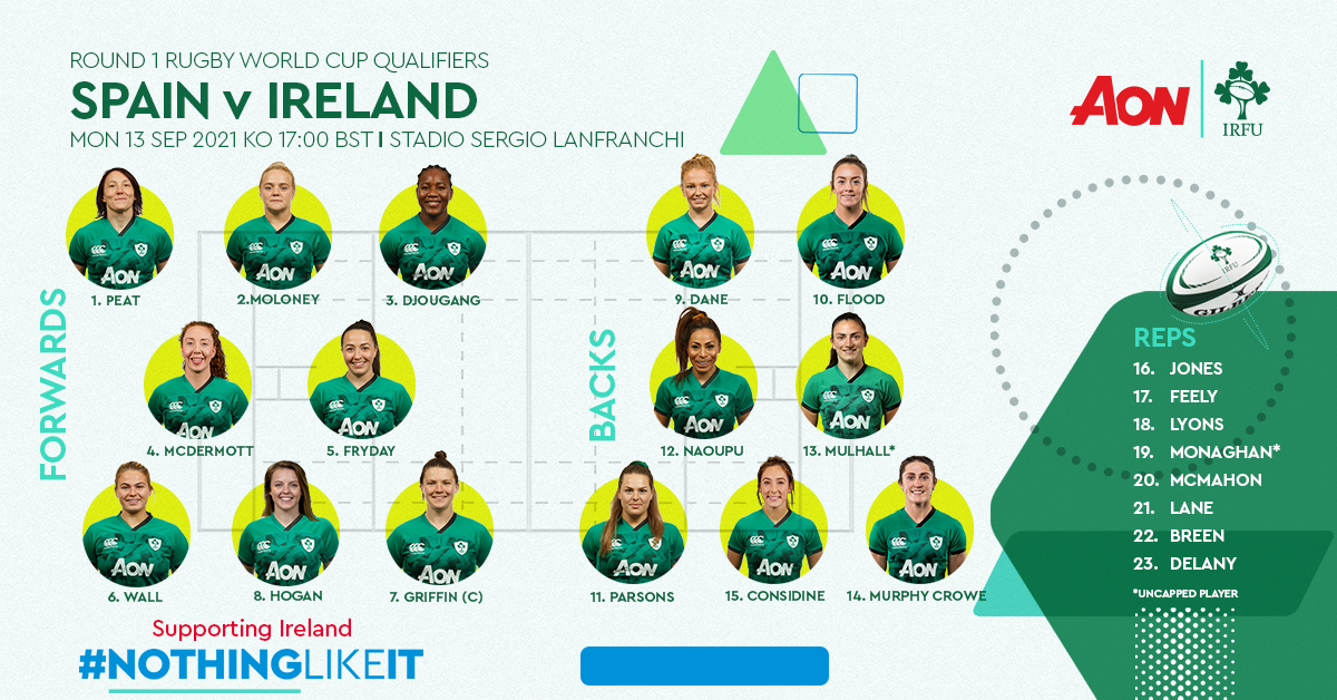 Ireland Team To Face Spain In RWC 2021 Europe Qualifier Named