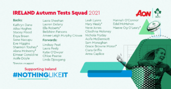 Ireland Women's Squad Named For Autumn Tests At RDS